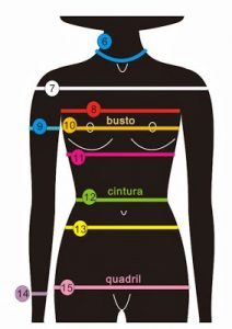 como tirar medidas perfeitas cintura e quadril
